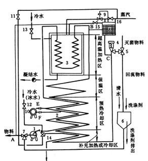 电路 电路图 电子 原理图 292_316